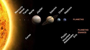 El origen mitológico de los planetas, sus satélites y constelaciones